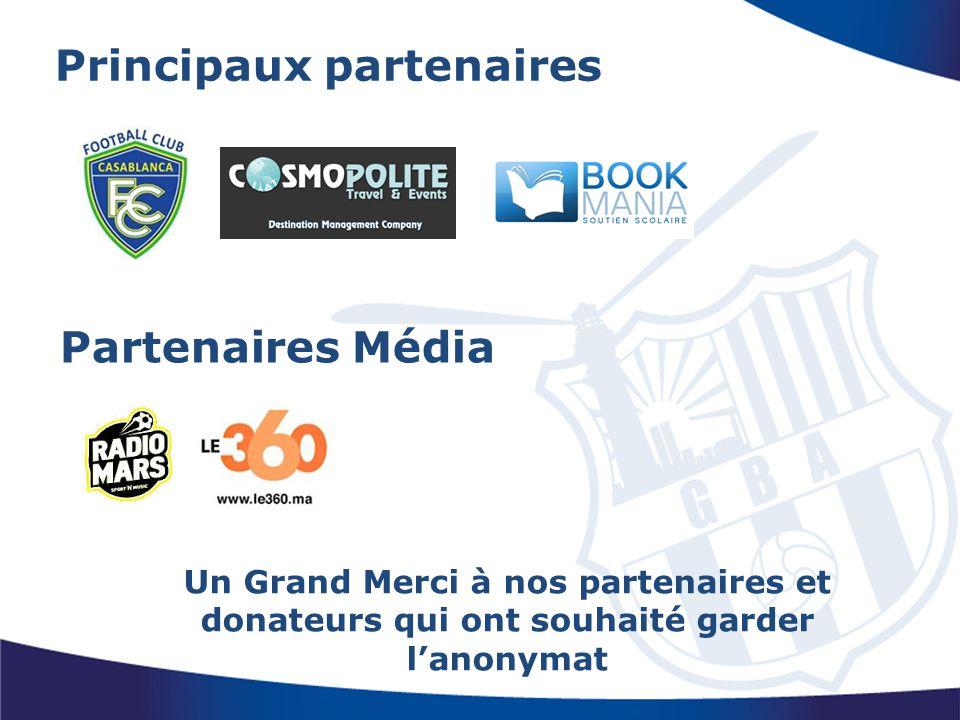 Principaux partenaires Partenaires Média Un Grand Merci à nos partenaires et donateurs qui ont souhaité garder l'anonymat