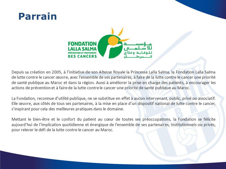 Depuis sa création en 2005, à l'initiative de son Altesse Royale la Princesse Lalla Salma, la Fondation Lalla Salma de lutte contre le cancer œuvre, a