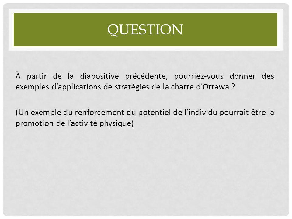 QUESTION À partir de la diapositive précédente, pourriez-vous donner des exemples d'applications de stratégies de la charte d'Ottawa ? (Un exemple du