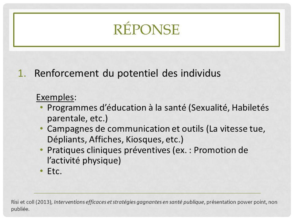 RÉPONSE 1.Renforcement du potentiel des individus Exemples: Programmes d'éducation à la santé (Sexualité, Habiletés parentale, etc.) Campagnes de comm