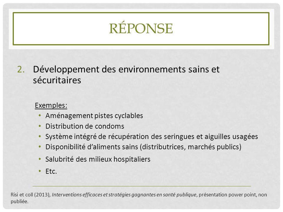 RÉPONSE 2.Développement des environnements sains et sécuritaires Exemples: Aménagement pistes cyclables Distribution de condoms Système intégré de réc