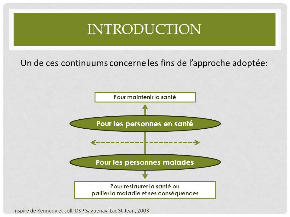 INTRODUCTION Un de ces continuums concerne les fins de l'approche adoptée: Pour maintenir la santé Pour restaurer la santé ou pallier la maladie et se
