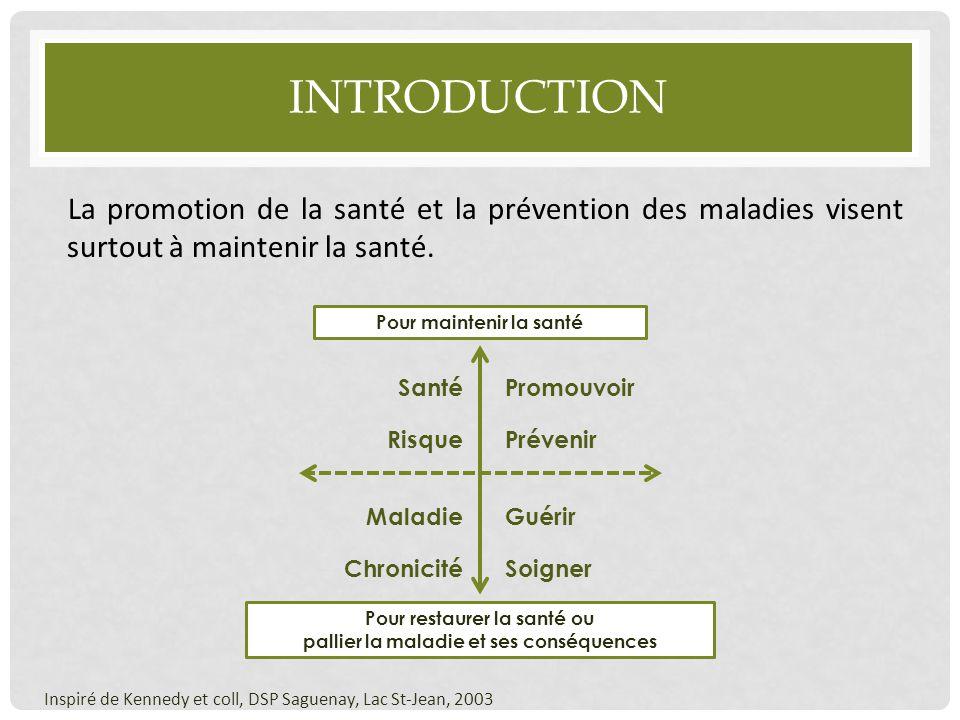 INTRODUCTION La promotion de la santé et la prévention des maladies visent surtout à maintenir la santé. Pour maintenir la santé Pour restaurer la san