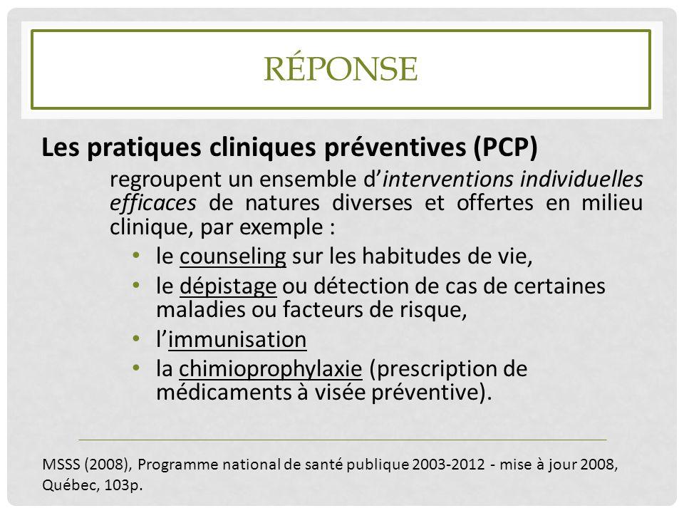 RÉPONSE Les pratiques cliniques préventives (PCP) regroupent un ensemble d'interventions individuelles efficaces de natures diverses et offertes en mi