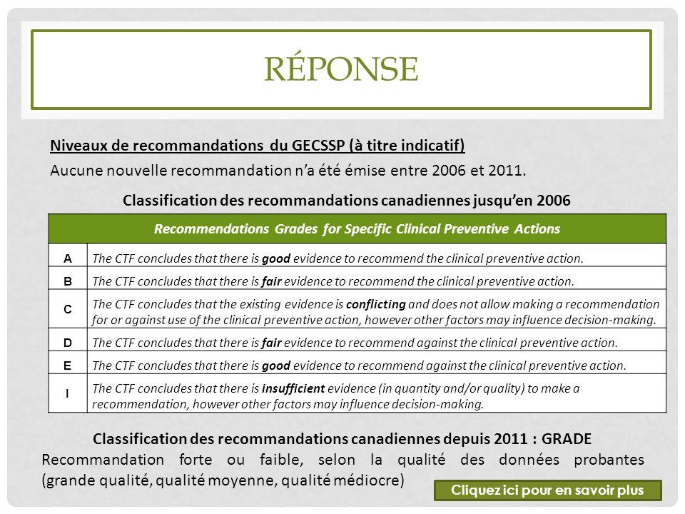 RÉPONSE Niveaux de recommandations du GECSSP (à titre indicatif) Aucune nouvelle recommandation n'a été émise entre 2006 et 2011. Classification des r