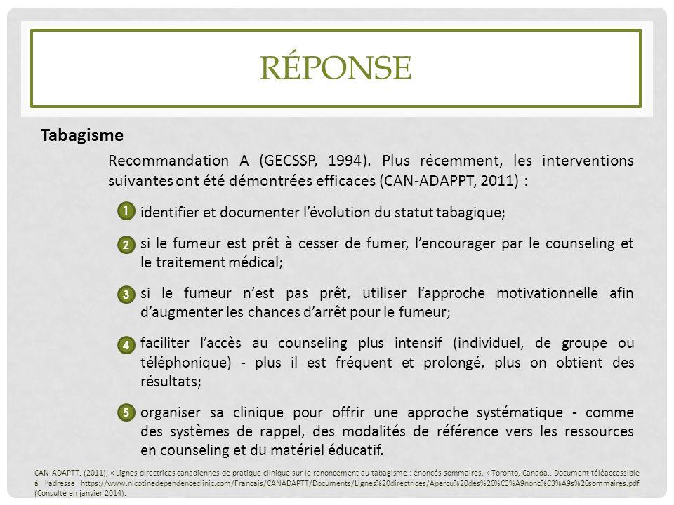 RÉPONSE Tabagisme Recommandation A (GECSSP, 1994). Plus récemment, les interventions suivantes ont été démontrées efficaces (CAN-ADAPPT, 2011) : ident