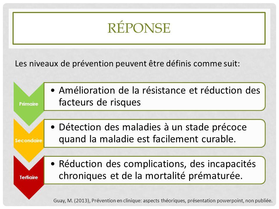 RÉPONSE Primaire Amélioration de la résistance et réduction des facteurs de risques Secondaire Détection des maladies à un stade précoce quand la mala