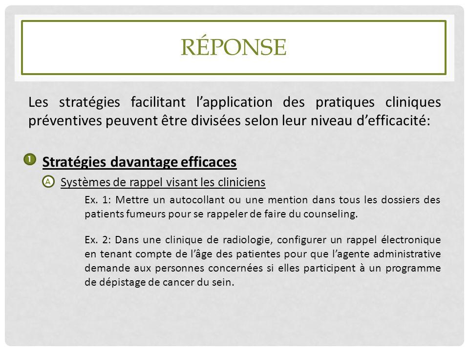 RÉPONSE Les stratégies facilitant l'application des pratiques cliniques préventives peuvent être divisées selon leur niveau d'efficacité: Stratégies d