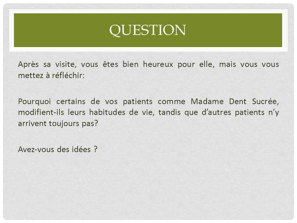 QUESTION Après sa visite, vous êtes bien heureux pour elle, mais vous vous mettez à réfléchir: Pourquoi certains de vos patients comme Madame Dent Suc
