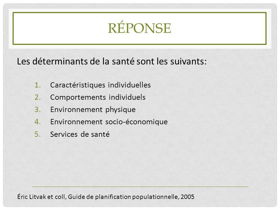 RÉPONSE Les déterminants de la santé sont les suivants: 1.Caractéristiques individuelles 2.Comportements individuels 3.Environnement physique 4.Enviro