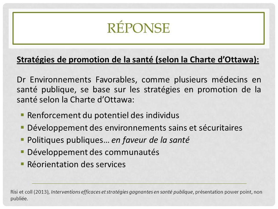 RÉPONSE Stratégies de promotion de la santé (selon la Charte d'Ottawa): Dr Environnements Favorables, comme plusieurs médecins en santé publique, se b