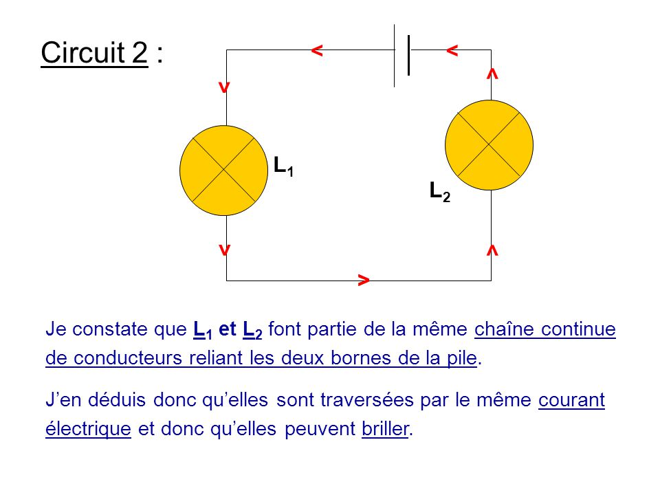 Circuit 2 : L1L1 L2L2 >> >> > > > > Je constate que L 1 et L 2 font partie de la même chaîne continue de conducteurs reliant les deux bornes de la pil