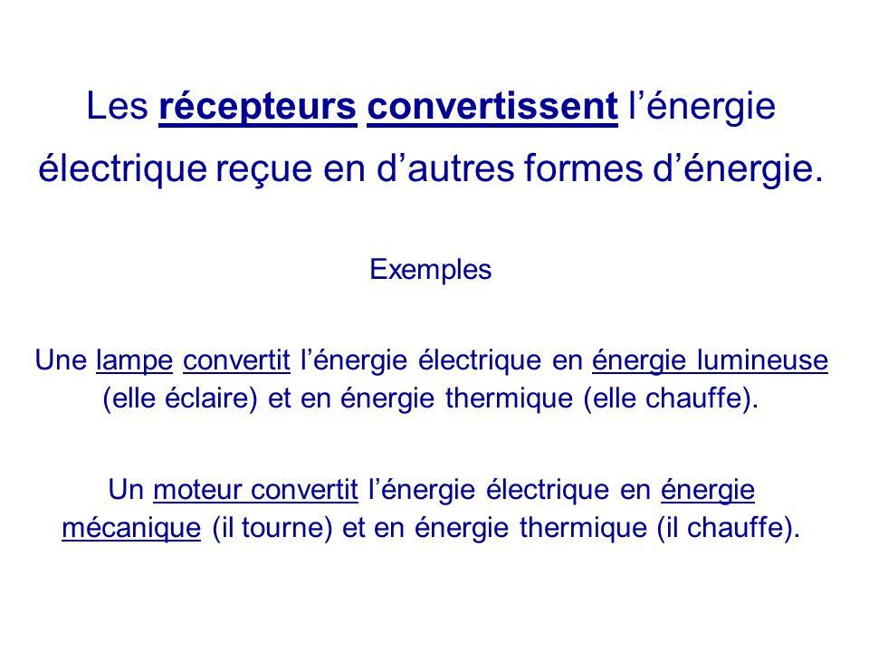 Les récepteurs convertissent l'énergie électrique reçue en d'autres formes d'énergie. Exemples Une lampe convertit l'énergie électrique en énergie lum