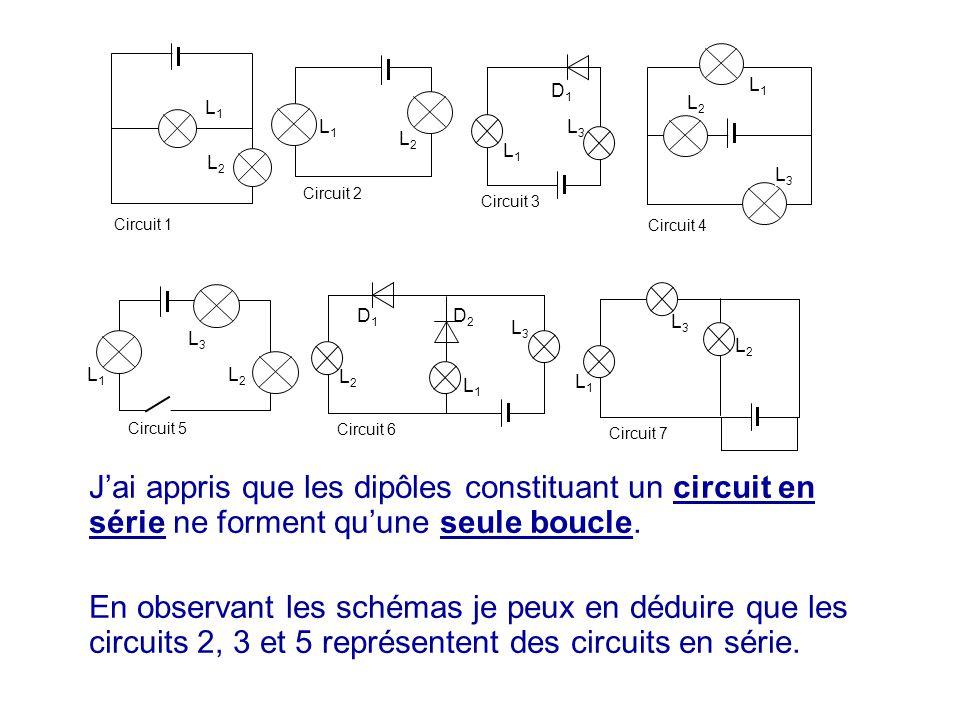 J'ai appris que les dipôles constituant un circuit en série ne forment qu'une seule boucle. En observant les schémas je peux en déduire que les circui