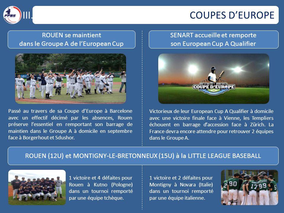 COUPES D'EUROPE III. ROUEN se maintient dans le Groupe A de l'European Cup SENART accueille et remporte son European Cup A Qualifier Passé au travers