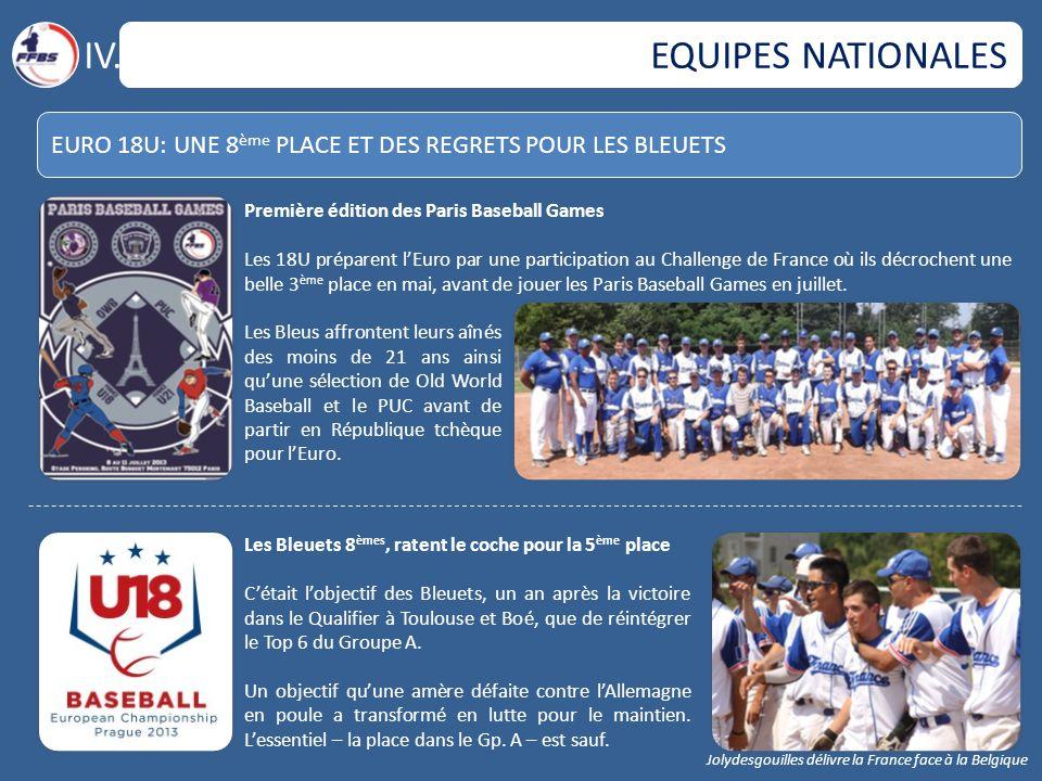 EQUIPES NATIONALES IV. EURO 18U: UNE 8 ème PLACE ET DES REGRETS POUR LES BLEUETS Première édition des Paris Baseball Games Les 18U préparent l'Euro pa