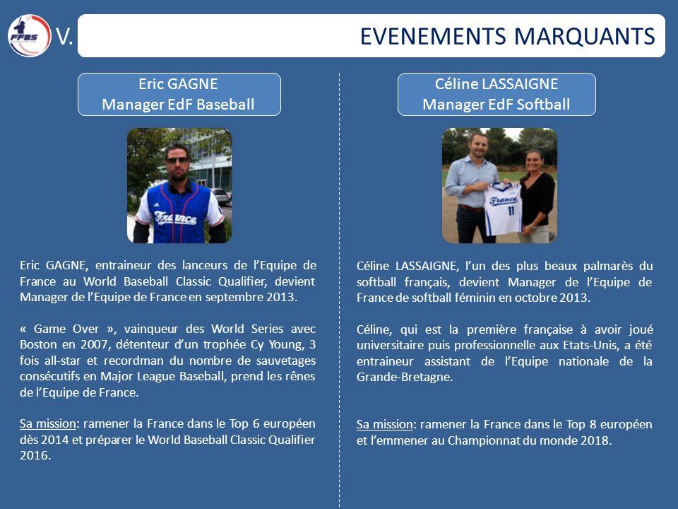 EVENEMENTS MARQUANTS Eric GAGNE, entraineur des lanceurs de l'Equipe de France au World Baseball Classic Qualifier, devient Manager de l'Equipe de Fra