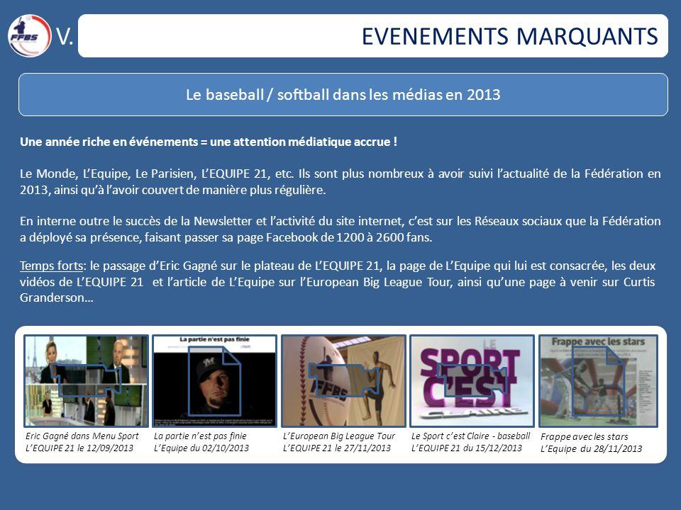 EVENEMENTS MARQUANTS V. Le baseball / softball dans les médias en 2013 Temps forts: le passage d'Eric Gagné sur le plateau de L'EQUIPE 21, la page de