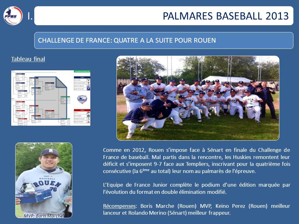 PALMARES BASEBALL 2013 CHALLENGE DE FRANCE: QUATRE A LA SUITE POUR ROUEN MVP: Boris Marche Comme en 2012, Rouen s'impose face à Sénart en finale du Challenge de France de baseball.