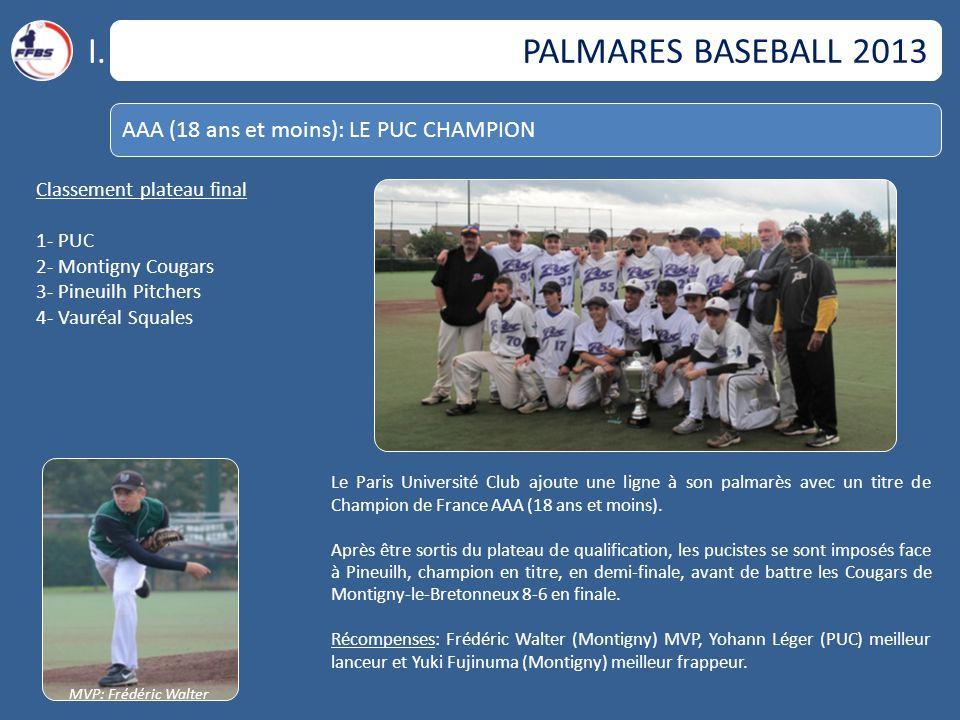 AAA (18 ans et moins): LE PUC CHAMPION MVP: Frédéric Walter Le Paris Université Club ajoute une ligne à son palmarès avec un titre de Champion de Fran