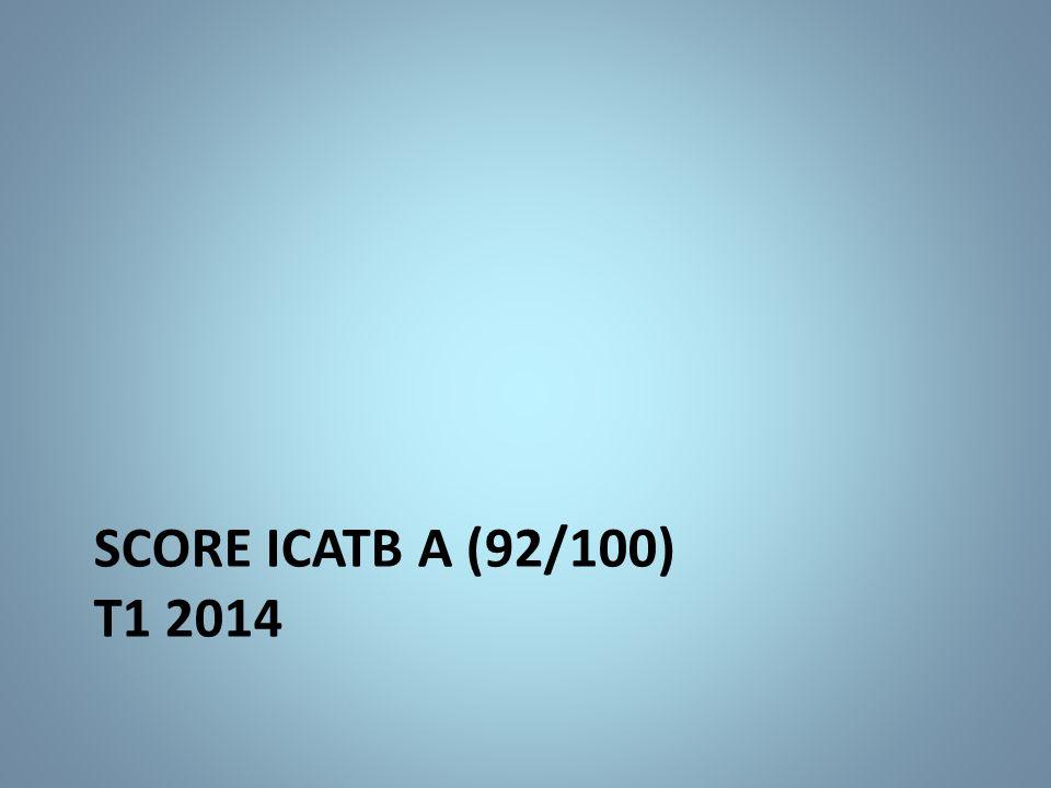 Score ICATB CHA : 6 réunions CAI 4 6 16 10 18 8 18 Total : 92/100 Score A CHA 2014