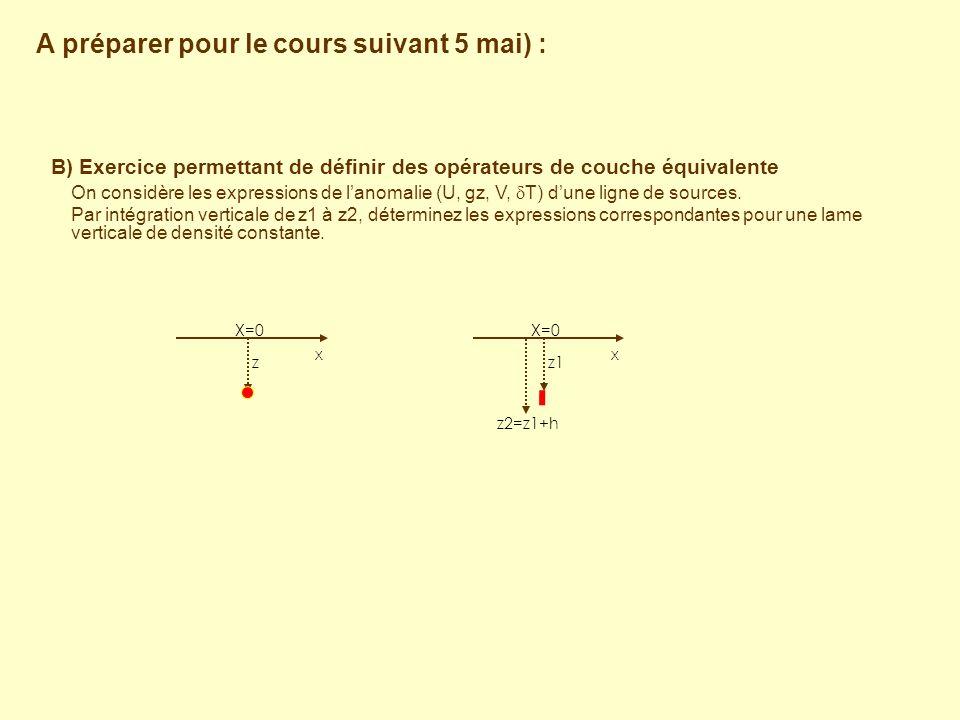 B) Exercice permettant de définir des opérateurs de couche équivalente On considère les expressions de l'anomalie (U, gz, V,  T) d'une ligne de sourc
