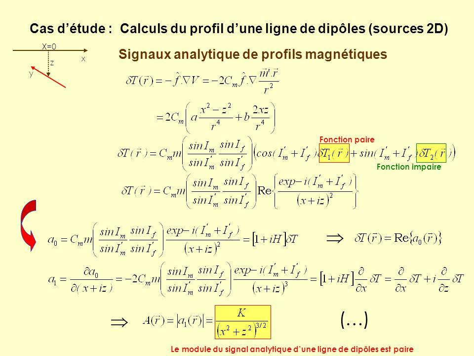 z x X=0 y Fonction paire Fonction impaire Signaux analytique de profils magnétiques   (…) Le module du signal analytique d'une ligne de dipôles est