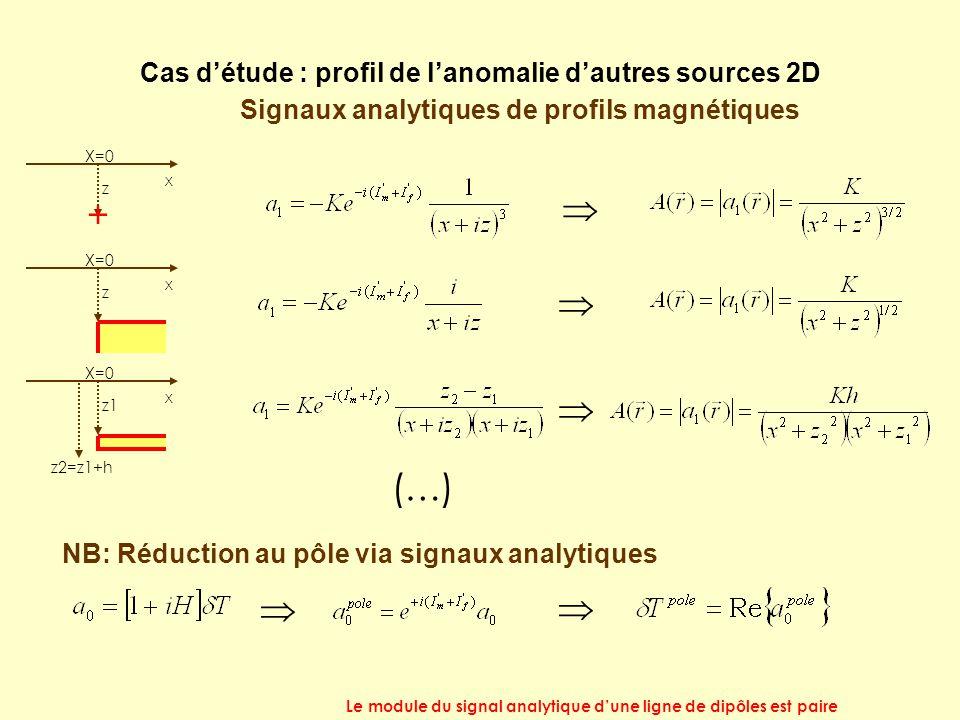 Signaux analytiques de profils magnétiques Cas d'étude : profil de l'anomalie d'autres sources 2D   (…) Le module du signal analytique d'une ligne d
