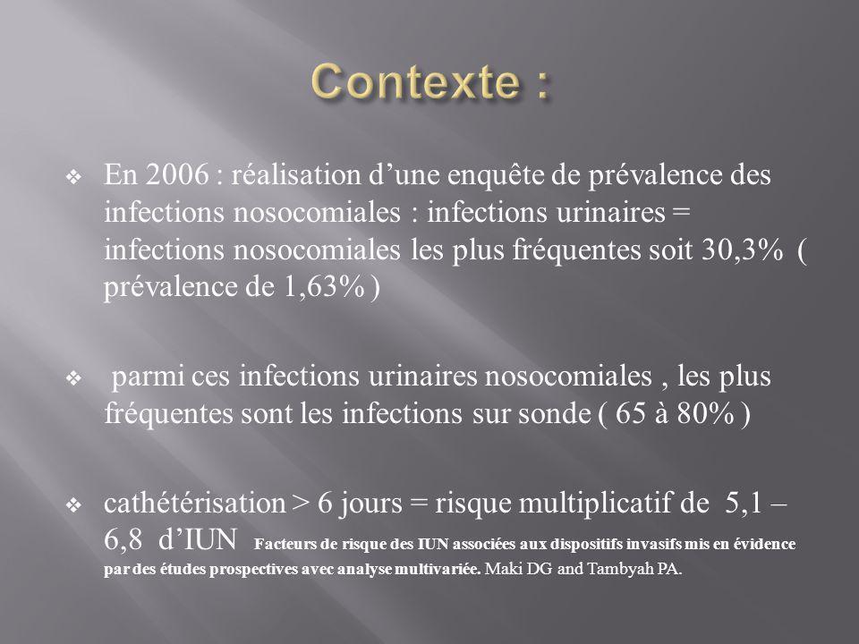  En 2006 : réalisation d'une enquête de prévalence des infections nosocomiales : infections urinaires = infections nosocomiales les plus fréquentes soit 30,3% ( prévalence de 1,63% )  parmi ces infections urinaires nosocomiales, les plus fréquentes sont les infections sur sonde ( 65 à 80% )  cathétérisation > 6 jours = risque multiplicatif de 5,1 – 6,8 d'IUN Facteurs de risque des IUN associées aux dispositifs invasifs mis en évidence par des études prospectives avec analyse multivariée.