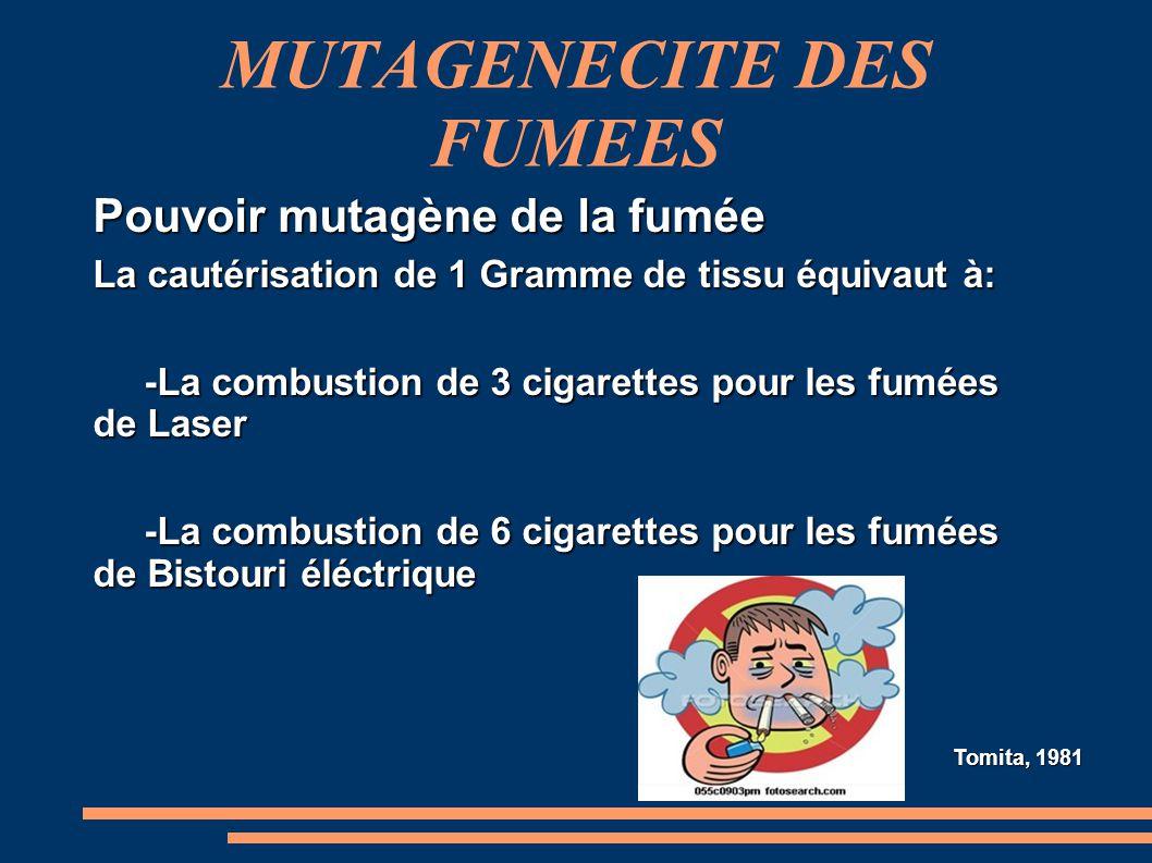 MUTAGENECITE DES FUMEES Pouvoir mutagène de la fumée La cautérisation de 1 Gramme de tissu équivaut à: -La combustion de 3 cigarettes pour les fumées