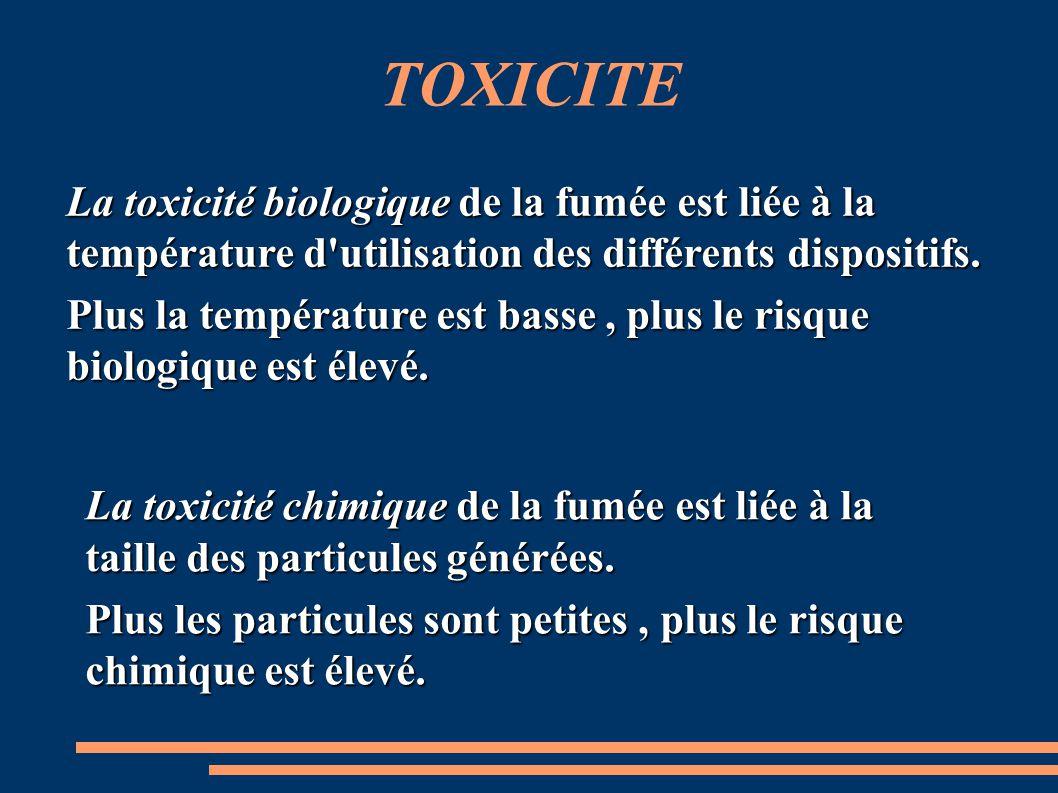 La toxicité biologique de la fumée est liée à la température d'utilisation des différents dispositifs. Plus la température est basse, plus le risque b