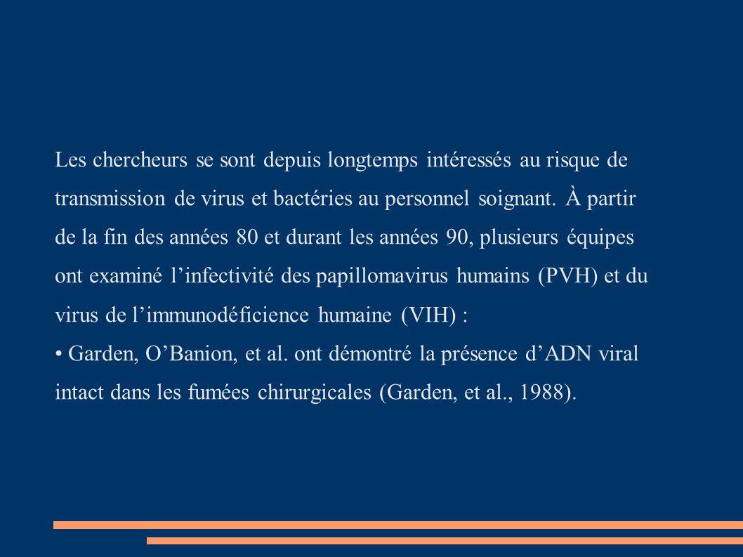 Les chercheurs se sont depuis longtemps intéressés au risque de transmission de virus et bactéries au personnel soignant. À partir de la fin des année