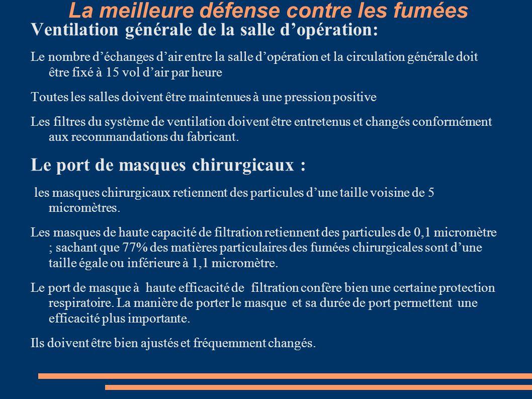 La meilleure défense contre les fumées Ventilation générale de la salle d'opération: Le nombre d'échanges d'air entre la salle d'opération et la circu