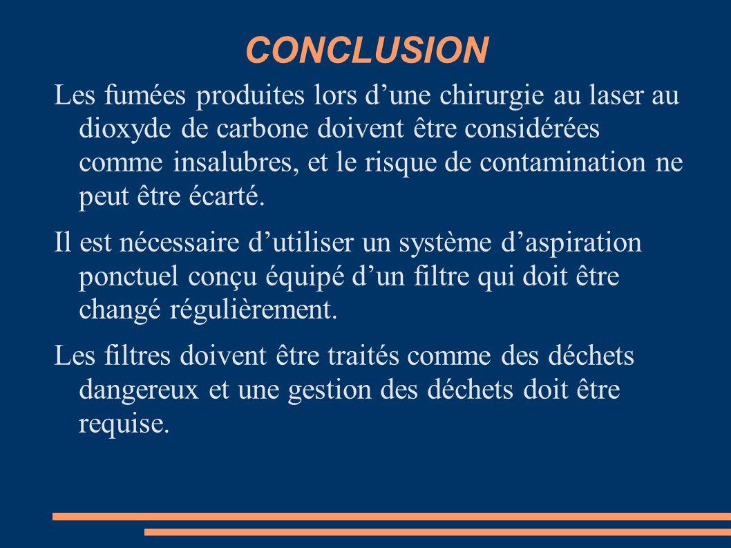 CONCLUSION Les fumées produites lors d'une chirurgie au laser au dioxyde de carbone doivent être considérées comme insalubres, et le risque de contami