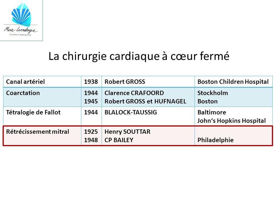 La chirurgie cardiaque à cœur fermé Canal artériel1938Robert GROSSBoston Children Hospital Coarctation1944 1945 Clarence CRAFOORD Robert GROSS et HUFN