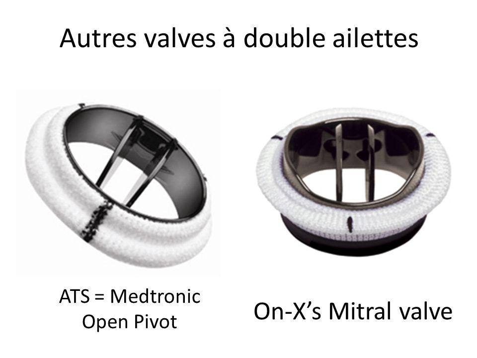 On-X's Mitral valve ATS = Medtronic Open Pivot Autres valves à double ailettes