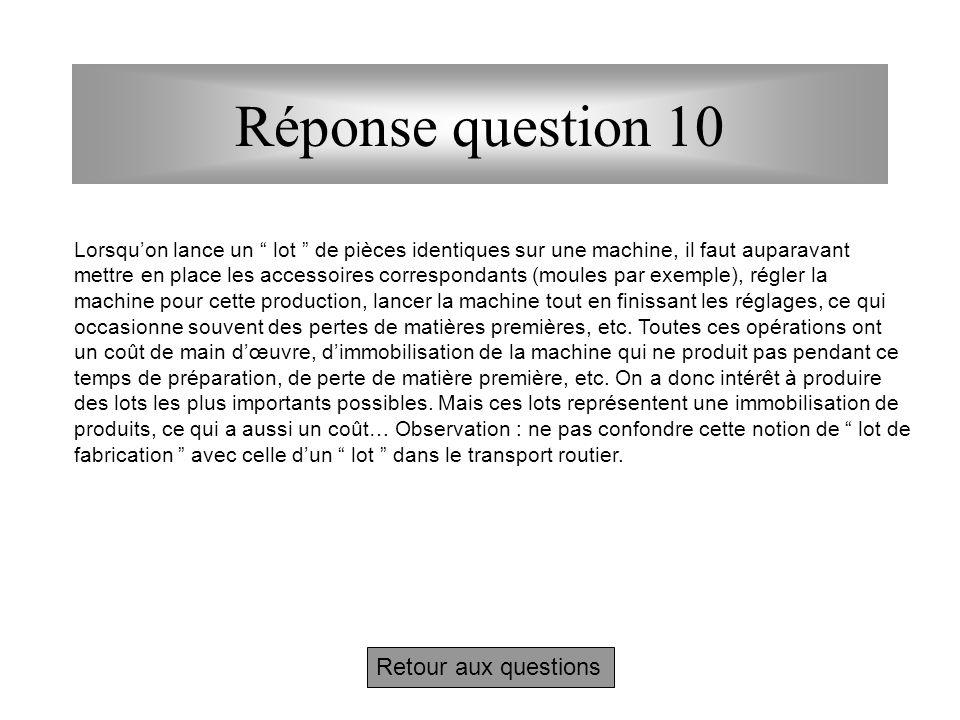 Réponse question 9 Retour aux questions La décomposition d'un produit fini s'effectue en ensembles eux mêmes décomposés en sous ensembles, eux mêmes d