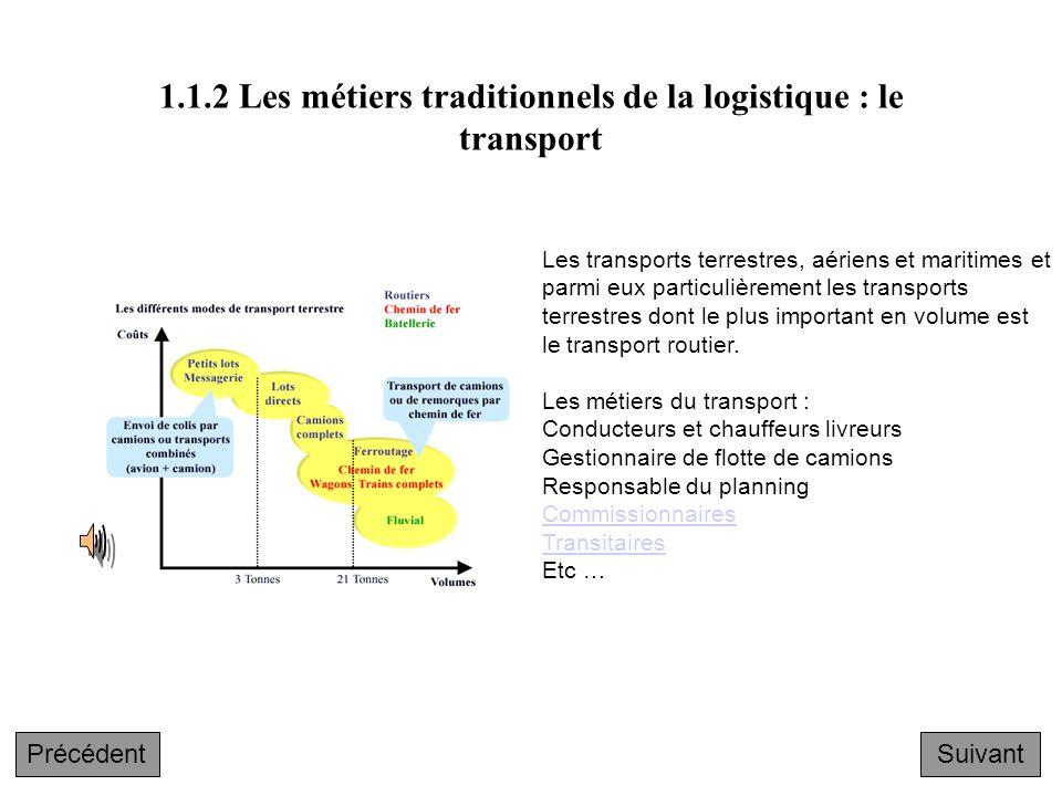 1.1.2 Les métiers traditionnels de la logistique : le transport Suivant Les transports terrestres, aériens et maritimes et parmi eux particulièrement les transports terrestres dont le plus important en volume est le transport routier.