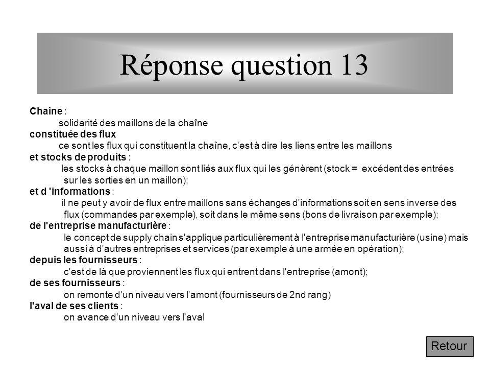 Question 13 - Quels sont les points importants de cette définition de la supply chain et pourquoi ? (quelques mots pour chaque point). Suivant Réponse
