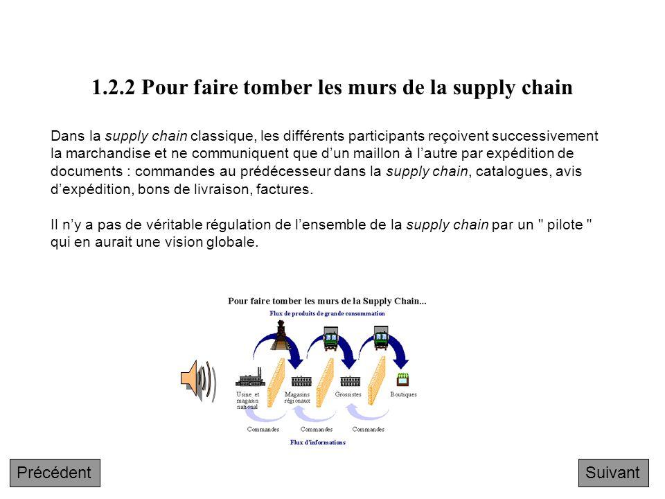 Réponse question 13 Chaîne : solidarité des maillons de la chaîne constituée des flux ce sont les flux qui constituent la chaîne, c'est à dire les lie