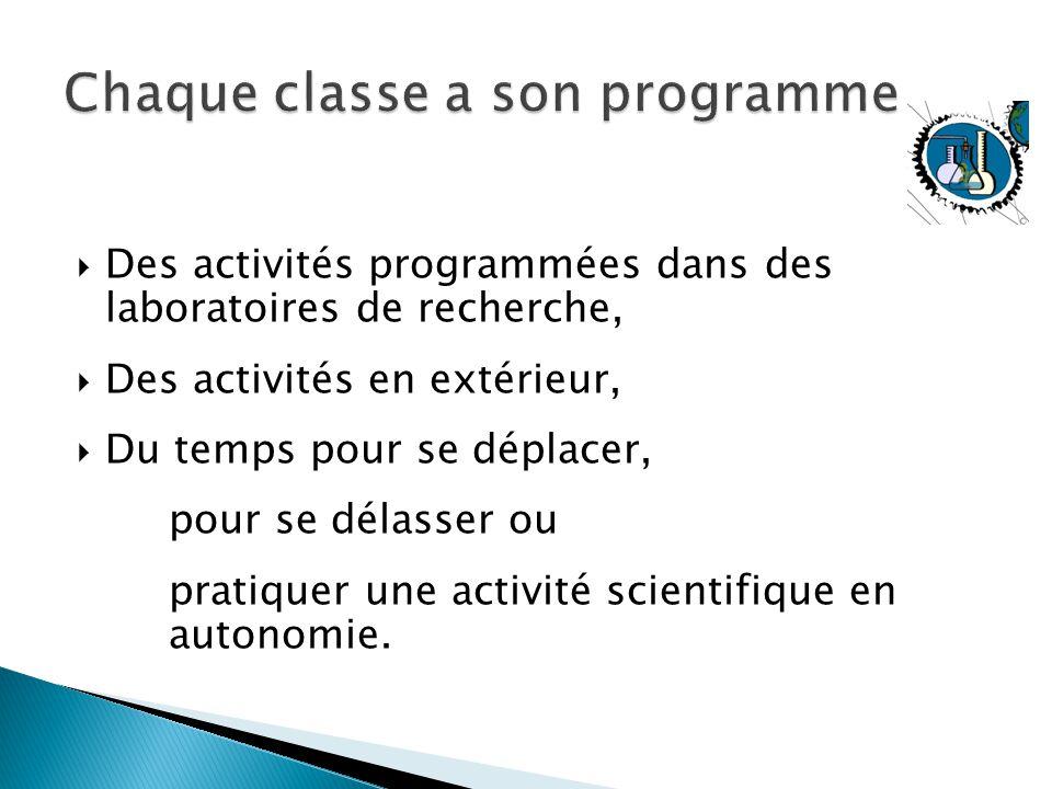  Des activités programmées dans des laboratoires de recherche,  Des activités en extérieur,  Du temps pour se déplacer, pour se délasser ou pratiqu