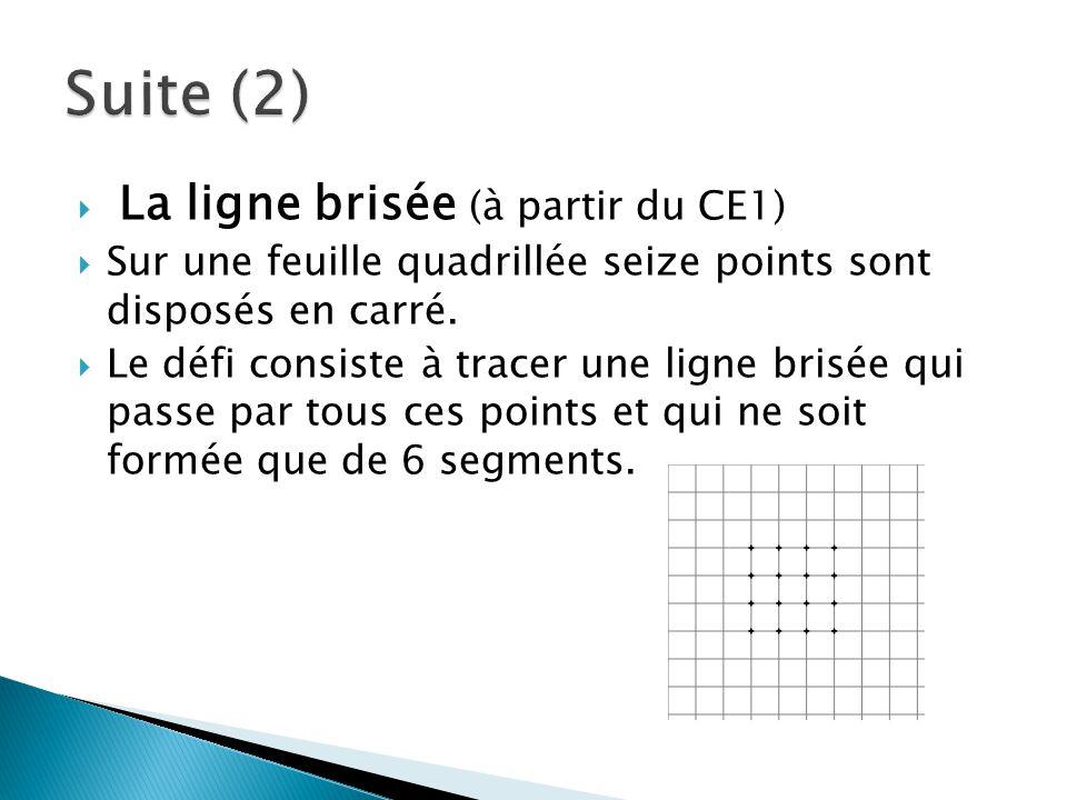  La ligne brisée (à partir du CE1)  Sur une feuille quadrillée seize points sont disposés en carré.  Le défi consiste à tracer une ligne brisée qui