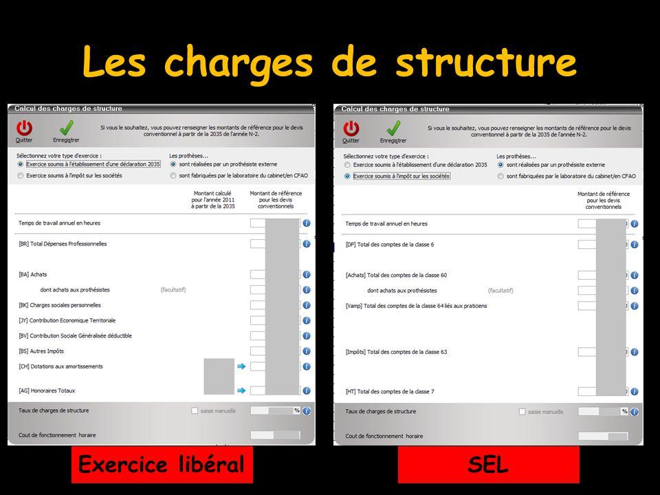 Les charges de structure Exercice libéralSEL