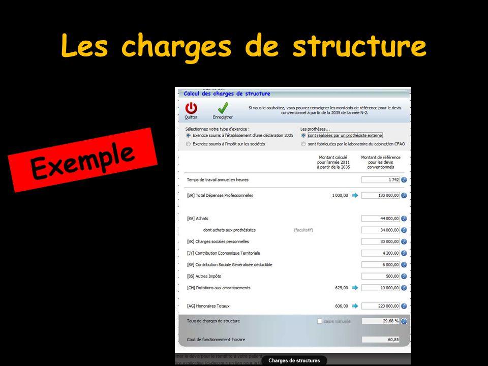 Les charges de structure Exemple