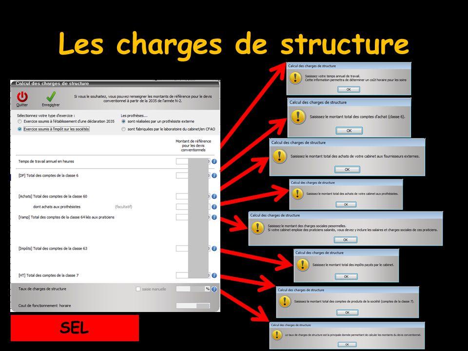 Les charges de structure SEL