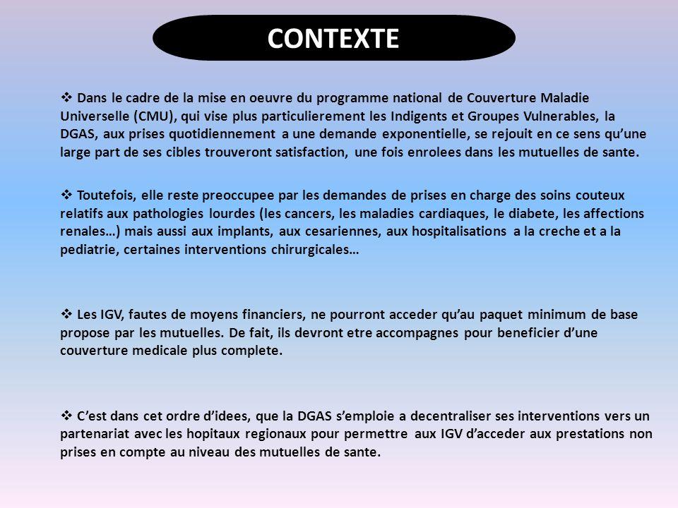 PERSPECTIVES CENTRE HOSPITALIER DE L'ORDRE DE MALTE CENTRE HOSPITALIER NATIONAL « ABASS NDAO » HOPITAUX REGIONAUX