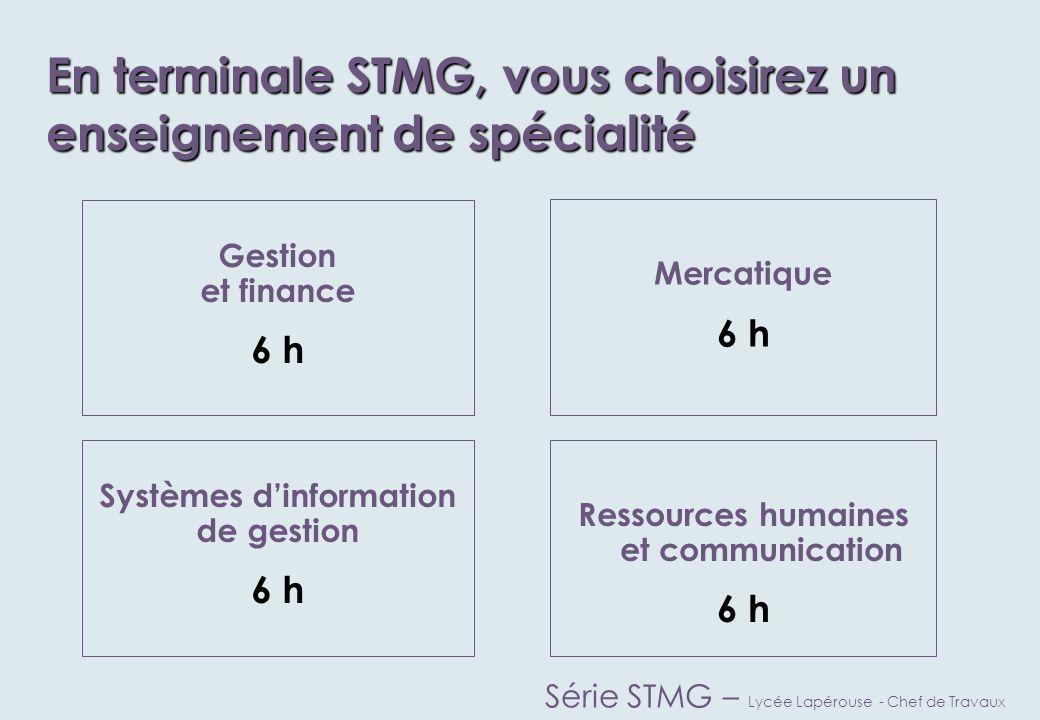 Réussir ses études supérieures Série STMG – Lycée Lapérouse - Chef de Travaux