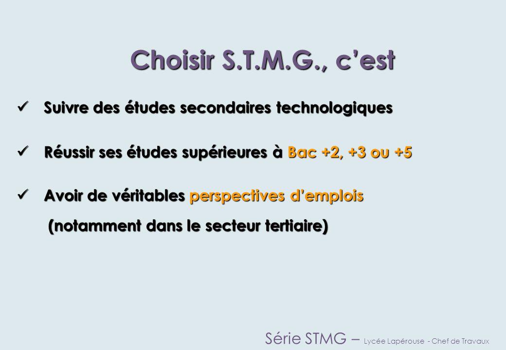 Suivre des études secondaires Série STMG – Lycée Lapérouse - Chef de Travaux