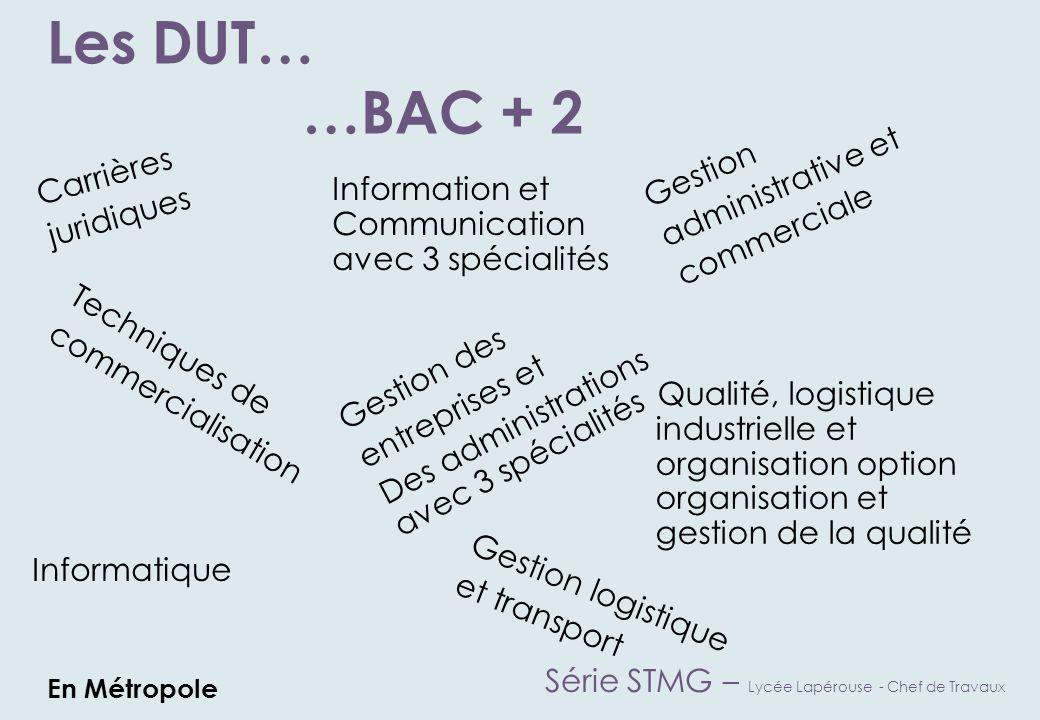 Ecoles de commerce (HEC, ESSEC, EDHEC, ESC, …)  Prépa D.C.G.