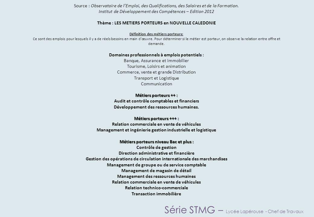 ouvert sur l avenir Série STMG – Lycée Lapérouse - Chef de Travaux